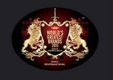 The Worlds Greatest ...