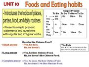 tn unit 10 L1U5 Food and Eating Habits