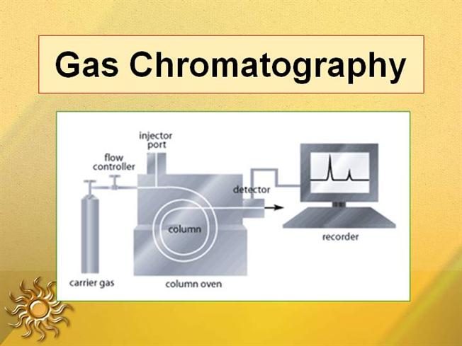 gas chromato graphy