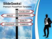 ROAD SIGNS SKILLS QUALITY BUSINESS PPT TEMPLATE