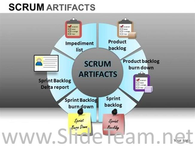 6 Staged Scrum Artifacts Diagram-PowerPoint Diagram