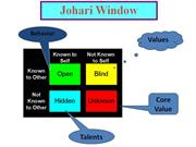 Jahari Window