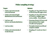soil and foliar sampling.ppt