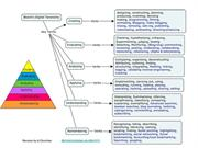 use blooms taxonomy for reading instruction