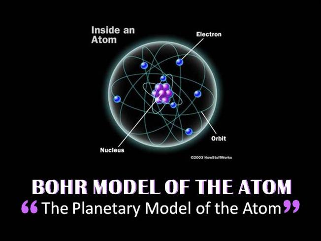 Bohrs atomic model authorstream publicscrutiny Gallery