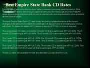 Best Empire State Bank CD Rates
