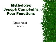 251 Four Functions of Myth