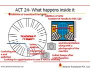 what happens inside act-24 (coombs xm)