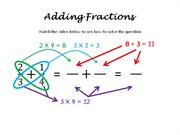 adding fractions