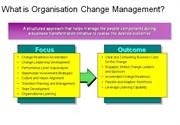 Wk 7b-Organizational Change