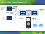 VYCON Flywheel Operation