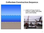 Cofferdam_Construction_Sequence