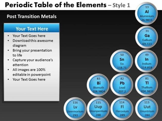 poor metals in periodic table of elements-powerpoint diagram, Modern powerpoint
