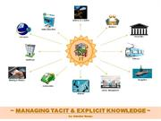 Managing Tacit and Explicit Knowledge - Ratnakar Sharma