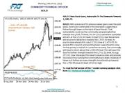 Commodity Technical Outlook GOLD 24 10 11