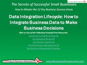 VIDEO:  Data Integration Lifecycle - How to Integrate Data