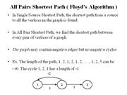 All Pairs Shortest Path