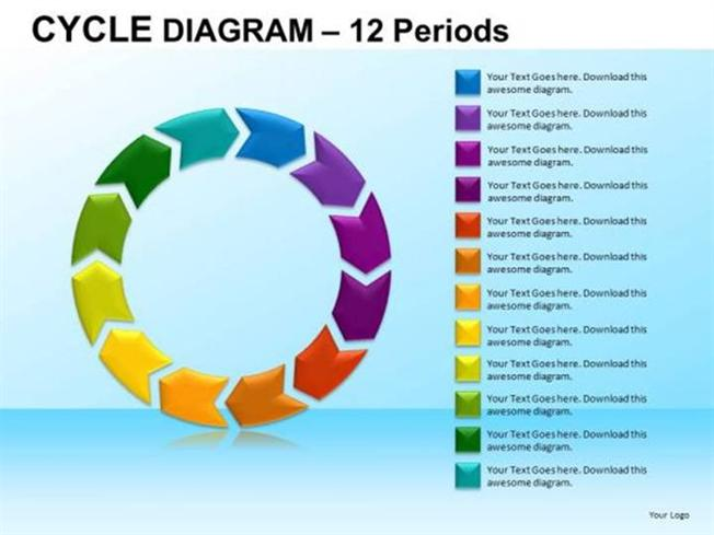 12 stages of business cycle diagram for success powerpoint diagram related powerpoint templates toneelgroepblik Gallery