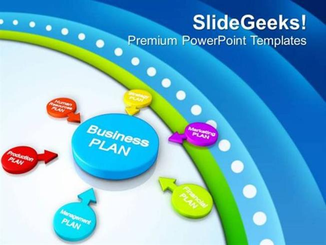 Business Business Plan For Product Development Ppt Template