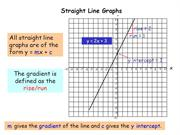 Equations-straight_line_graphs (1)