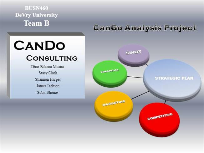 swot analysis for cango We recommend that cango use a swot analysis, after developing their short & long term goals, to help in the planning process the word swot is an acronym for four categories strengths, weaknesses, opportunities, and threats.