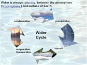Water Cycle and Solar energy notes