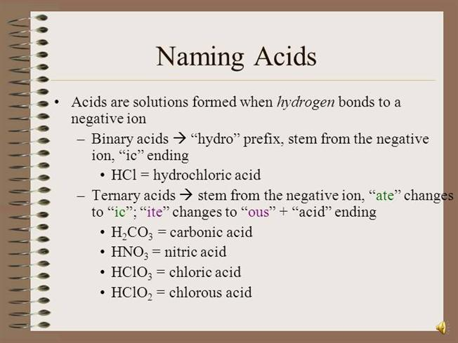 Nomenclature Ionic And Covalent Acids Too Lessons Tes Teach – Naming Acids and Bases Worksheet