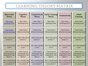 Learning Theory Matrix