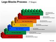 BUILDING BLOCKS REPRESENT STEPS TO BUSINESS SUCCESS 7 STAGES