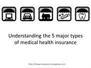 Understanding the 5 major types of medical health insurance