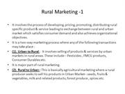 Rural Marketing - Unit 1