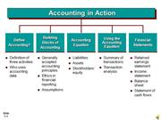 Define Accounting, Accounting Equation, Assignments, ExpertsMind