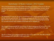 Rabobank CD Rates January 2012 Update