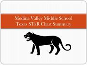 Medina Valley Middle School