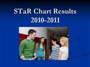 STaR Chart PowerPoint