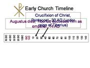 Early Church Timeline