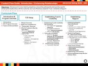 Merck China OCS_Wall_Board_Flow_Chart vs 12-12-11