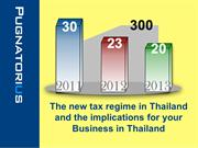 Thailand Taxation 2012
