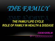 ROLE OF FAMILY IN HEALTH AND DISEASE- RAM NAIK.M