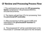 CF Review and Processing Process Flow