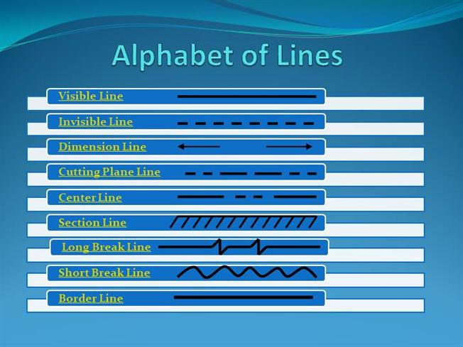 Alphabet of Lines |authorSTREAM