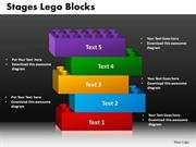 5 STAGES OF STACKED LEGO BLOCKS MARKETING PLAN
