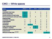 CMG NC White Spaces