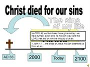 Sunday School Lesson Activity 020 - Christ died for our sins