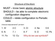 C3-atoms-ions-bonding