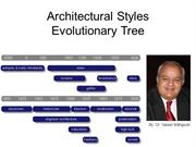 Design 1 2009 Design Lecture - Architectural Styles Evolutionary Tree