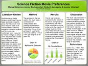 Science Fiction Movie Popularity