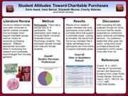 Student Attitudes Toward Charitable Purchases