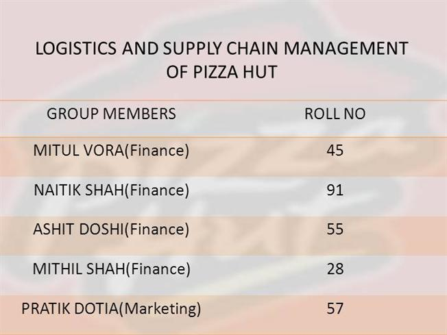 PIZZA HUT FINAL PPT |authorSTREAM
