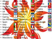 Eurovision 2012 - Final Voting